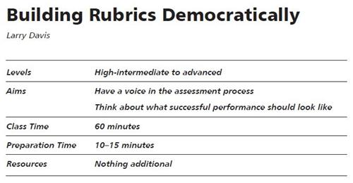 Building Rubrics Democratically